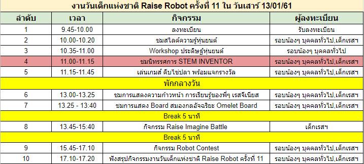 ตารางกิจกรรม วันเด็กแห่งชาติ Raise Robot ครั้งที่ 11 สำนักงานนวัตกรรมแห่งชาติ