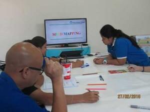 raise mind map workshop 3
