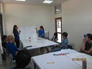 raise mind map workshop 6