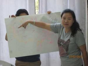 raise mind map workshop 8