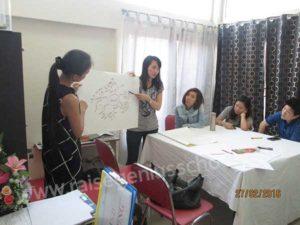 โครงการเพื่อสังคม กิจกรรม Workshop Mind Map2 @ สถาบันเรส จีเนียสสคูล สำนักงานใหญ่ เพชรเกษม ก.พ. 2559