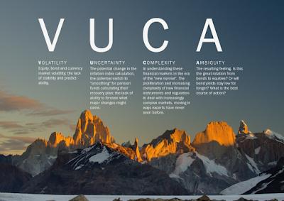 VUCA สภาวะความผันผวน ไม่แน่นอน ซับซ้อนยุ่งเหยิง และคลุมเครือ